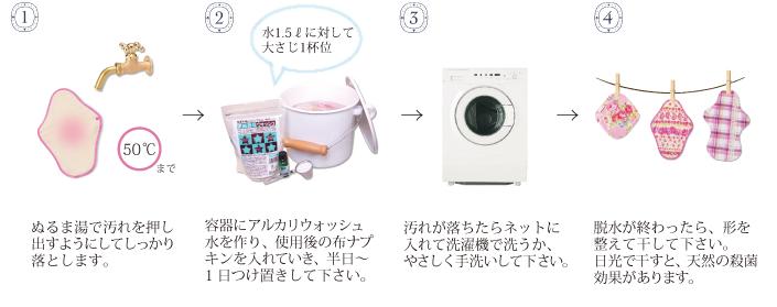 FireShot Capture 38 - 【楽天市場】布ナプキン 【ワンコイン3枚_ - http___item.rakuten.co.jp_jewlinge_s-onecoin-mix3-002_