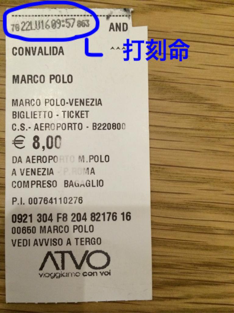 ローマ広場までのチケット